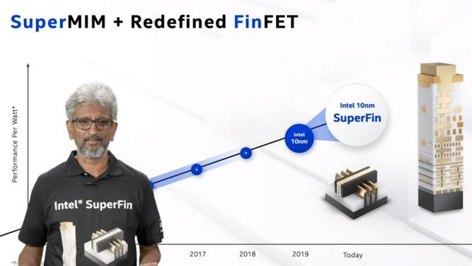 پردازنده 10 نانومتری SuperFin